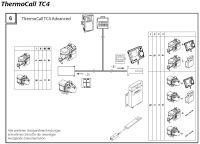 Webasto Thermo Call TC4 ENTRY 12V 9032129 / 7100350