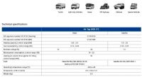 Webasto AT2000STC Diesel 12V + ovladač + zástavbová sada 9032228 / 9031125 / 9032244 / 1322581 / 9022047 / 9034358 / 9034320