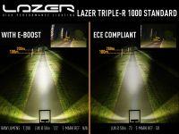 LED panel Lazer 400mm s pozičním osvětlením Black